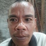 Mutakimtakim4H from Batang | Man | 34 years old | Aquarius