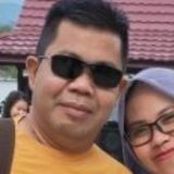 Tonny from Palu | Man | 53 years old | Aquarius