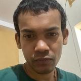 Chaitanyakummw from Bilaspur | Man | 32 years old | Virgo