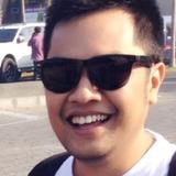 Imanez from Bekasi | Man | 32 years old | Capricorn