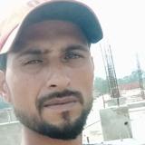 Muzammirrehmzu from Aligarh | Man | 26 years old | Gemini
