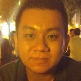 Jeffri from Jakarta | Man | 30 years old | Leo