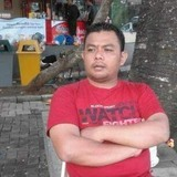 Neon from Tangerang | Man | 40 years old | Virgo