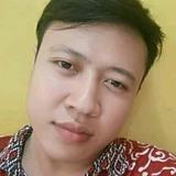Kanjengdo3I from Depok | Man | 26 years old | Capricorn