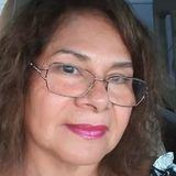 Ratona from Springdale   Woman   62 years old   Aquarius
