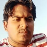 Parveenkumar from Sonipat   Man   28 years old   Aquarius