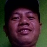 Dino from Medan | Man | 34 years old | Capricorn