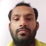 Shubham from Bilaspur   Man   26 years old   Libra