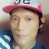 Aguswerwerab from Sidoarjo   Man   41 years old   Pisces