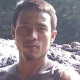 Andre from Palembang | Man | 32 years old | Sagittarius