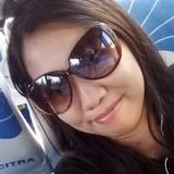Rara from Balikpapan | Woman | 32 years old | Gemini
