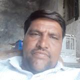 Amin from Ahmadabad | Man | 38 years old | Cancer