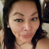 Japonesita from Sacramento   Woman   48 years old   Aries