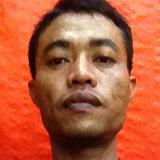 Jiji from Kuala Lumpur | Man | 38 years old | Virgo