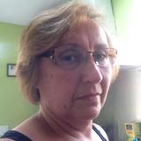 Plumety from Paris | Woman | 62 years old | Virgo