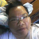 Lenzgunawan from Surabaya | Woman | 39 years old | Pisces