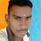 Santhosh from Arani | Man | 19 years old | Aquarius