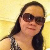 Lannie from Riyadh | Woman | 46 years old | Libra