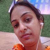 Shubhangishadq from Haridwar | Woman | 28 years old | Cancer