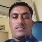 Rajesh from Ghaziabad | Man | 29 years old | Sagittarius