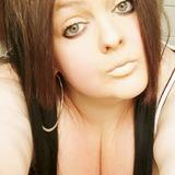 Kellyannox from Dumbarton | Woman | 30 years old | Scorpio