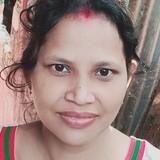 Prosenjit from Imphal | Woman | 28 years old | Taurus