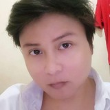 Gerry from Depok | Woman | 40 years old | Scorpio