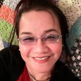 Emonita from Lower Hutt | Woman | 55 years old | Aquarius
