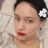 Lvi from Nangal | Woman | 25 years old | Aquarius