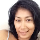 Sue from Penang | Woman | 42 years old | Capricorn