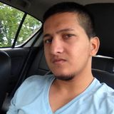 Faiq from Sirhind | Man | 29 years old | Capricorn