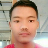 Bektinurcahyo from Ponorogo | Man | 21 years old | Leo