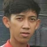 Msazan from Pangkalanbuun | Man | 25 years old | Aries