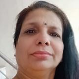 Nita from Rajkot | Woman | 48 years old | Scorpio