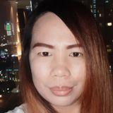Lynn from Seri Kembangan | Woman | 30 years old | Libra