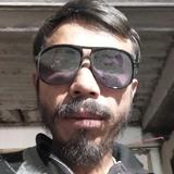 Jon from Nongpoh | Man | 36 years old | Aquarius