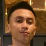 Handrie from Bintulu | Man | 21 years old | Scorpio