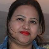 Divya from Kichha | Woman | 27 years old | Capricorn