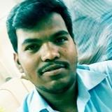 Aniii from Kamareddi | Man | 28 years old | Pisces