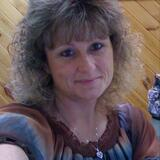 Etheldreda from Chesterfield | Woman | 45 years old | Libra