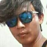 Priyan from Majalengka | Man | 26 years old | Virgo