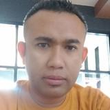Iwan from Kupang | Man | 34 years old | Virgo