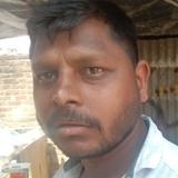 Jigs from Bharuch | Man | 36 years old | Scorpio
