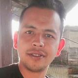 Amir from Ernakulam   Man   29 years old   Leo