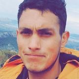 Hernán from Lloseta | Man | 24 years old | Aquarius