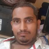 Sms from Bhimavaram | Man | 27 years old | Leo