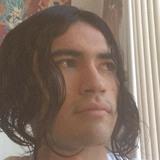 Denis from San Luis | Man | 20 years old | Taurus