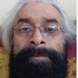 Vieto from Ascot Vale   Man   56 years old   Capricorn