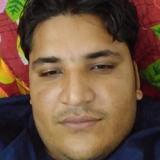 Kjat from Shahdol | Man | 24 years old | Scorpio