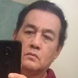 Rc from Santa Maria | Man | 53 years old | Virgo